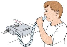 Spirometry | West Virginia Asthma Coalition